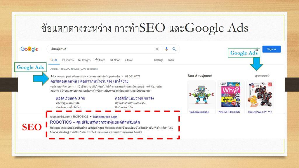 SEOแตกต่างกับ Google Ads อย่างไร