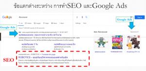 SEOต่างกับGoogle adsอย่างไร